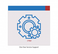 Corporation One Year Service Support